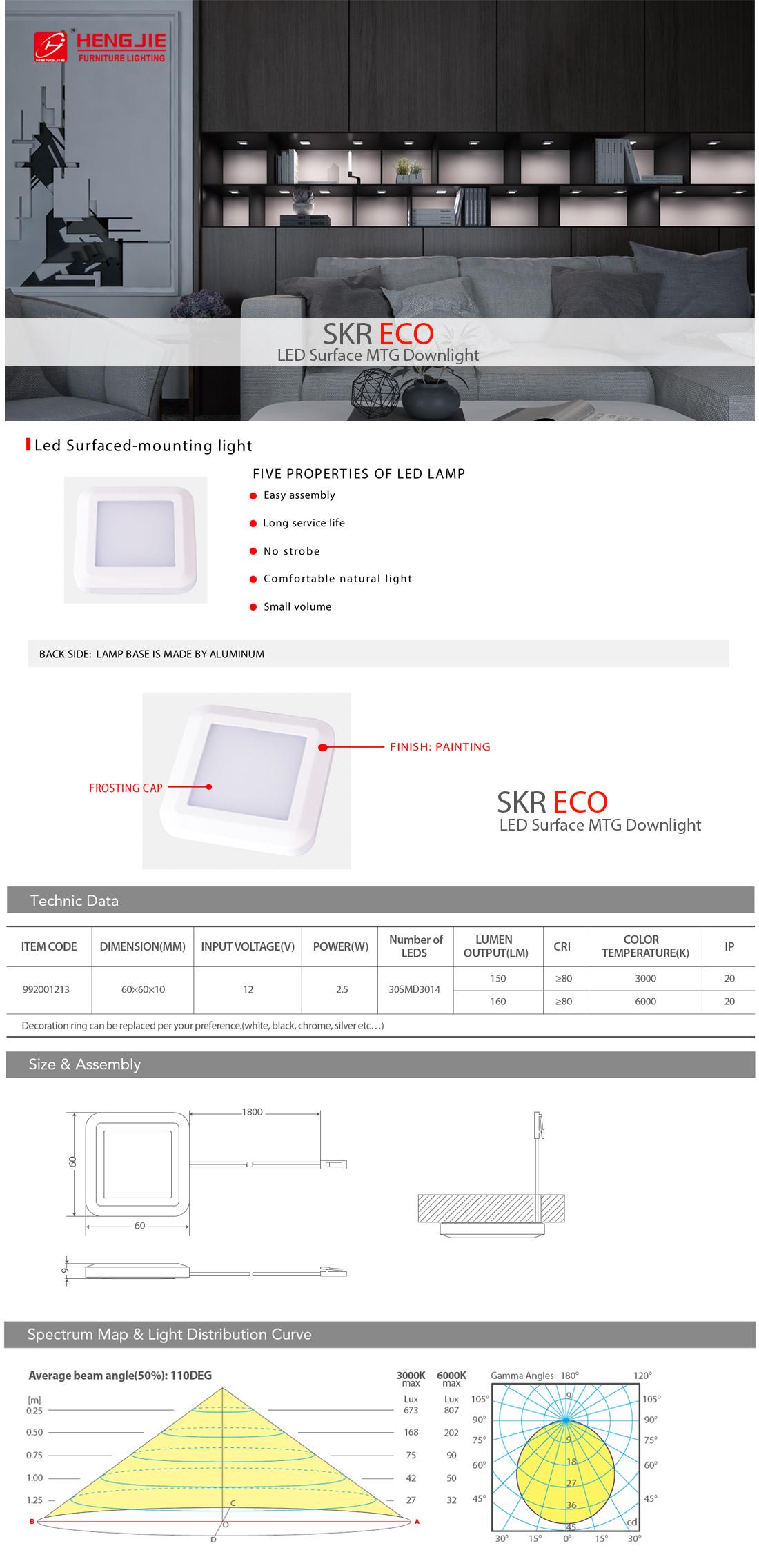 wholesale 12V Warm White Square  LED Puck Light,spot lighting supplier&manufacturer,china oem spot lighting factory