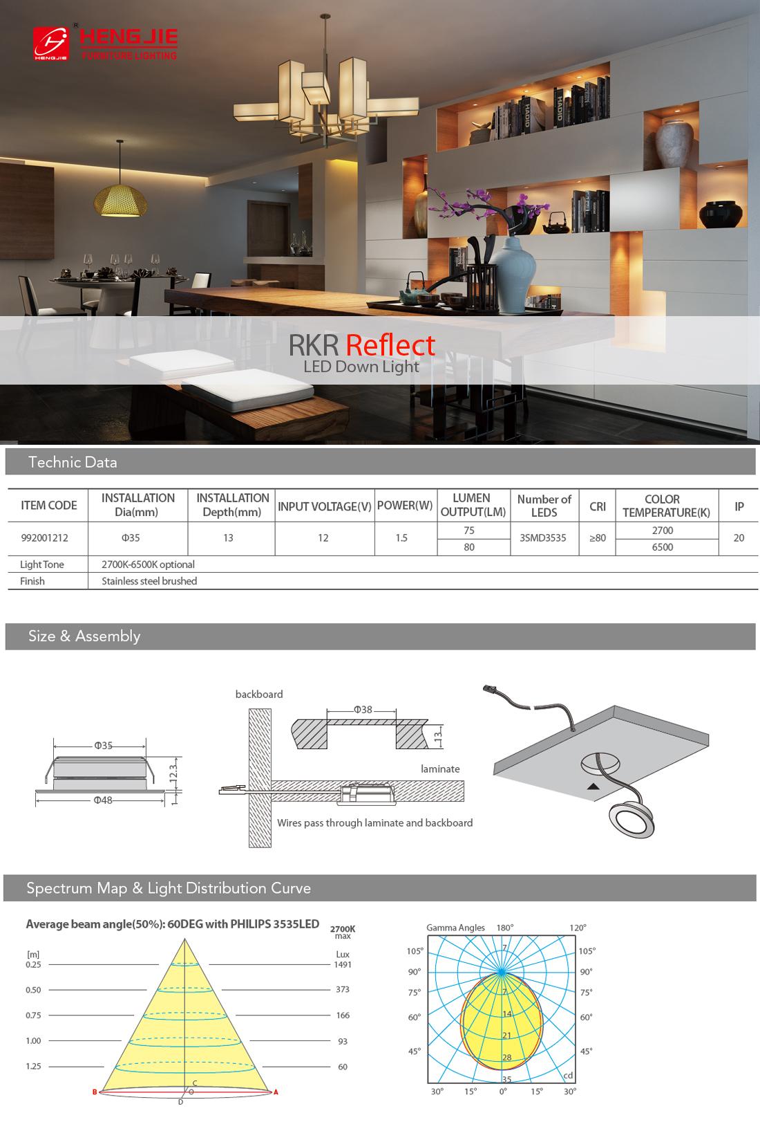 wholesale cabinet lighting supplier&manufacturer,china oem cabinet lighting factory
