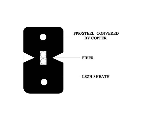 FTTH Drop Cable 2 Fiber GJXFH/GJXH