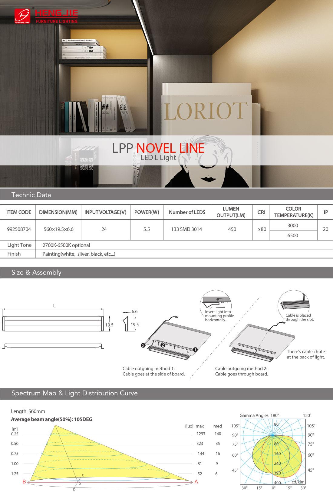 wholesale shelf lighting supplier&manufacturer,china oem shelf lighting factory