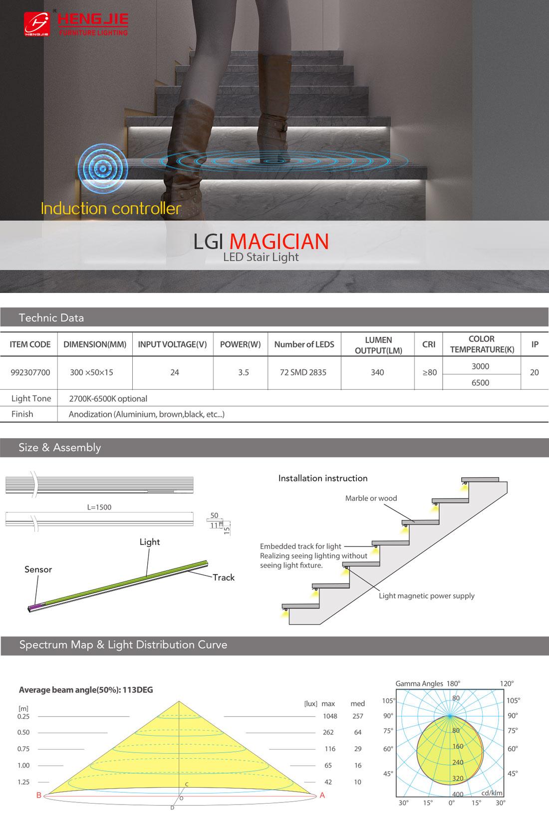 wholesale shelf light supplier&manufacturer,china oem shelf light factory