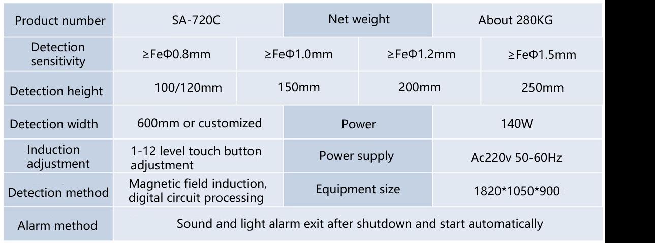 Garment needle detector