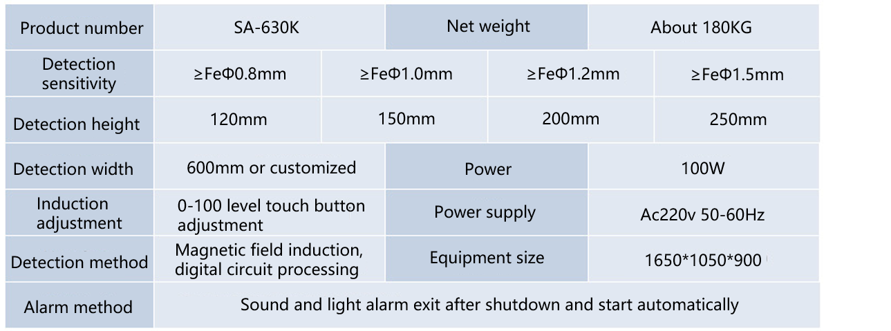 Conveyor type needle detector