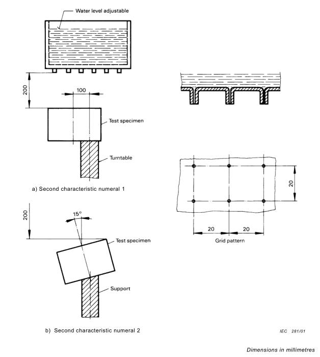 DESIGN DRAWING AS PER IEC 60529