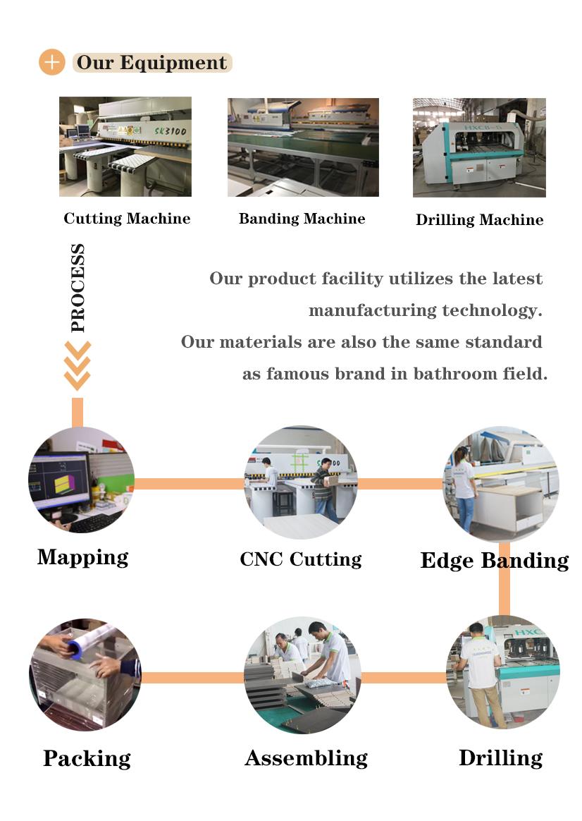 工厂流程.jpg