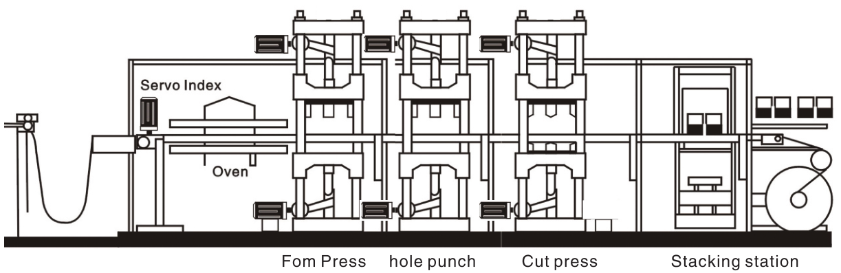 how 4in1 thermoforming machine works .png