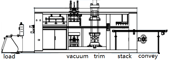 automatic vacuum forming machine .png
